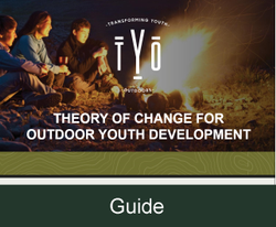 GUIDE Theory of Change for Outdoor Youth Development