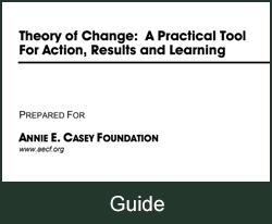 Theory Tool