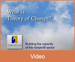 What is theory of change?